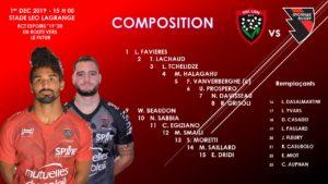 Composition équipe Espoirs contre Oyonnax